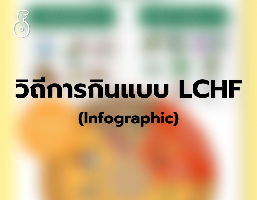 วิถีการกินแบบ LCHF