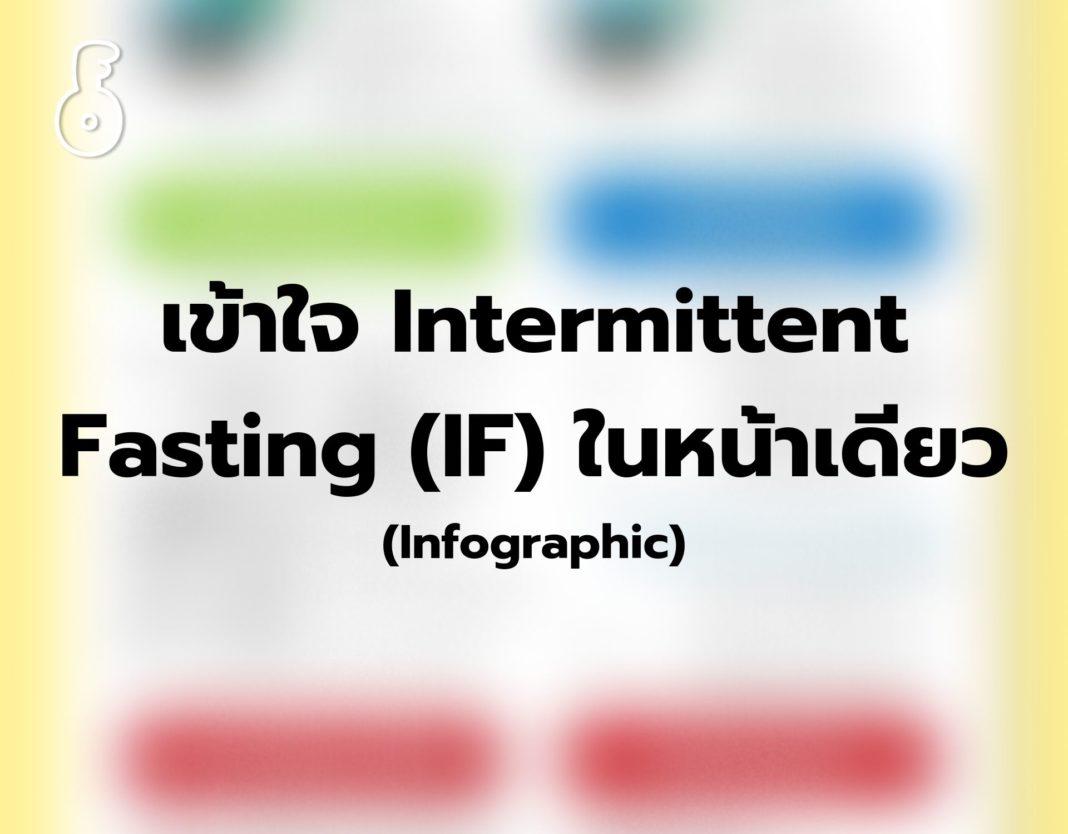 เข้าใจ Intermittent Fasting (IF) ในหน้าเดียว