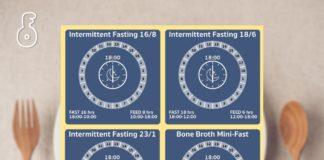 Intermittent Fasting Clocks