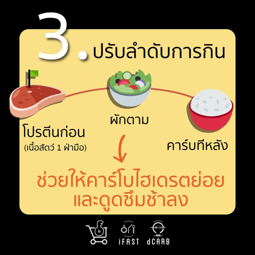 ึ7 วิธีควบคุมระดับน้ำตาลในเลือด 4