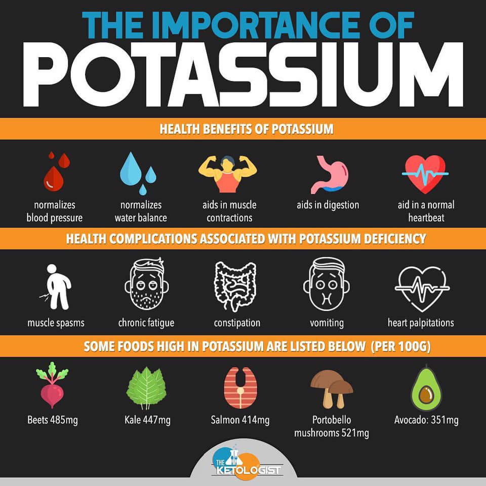 The importance of Potassium