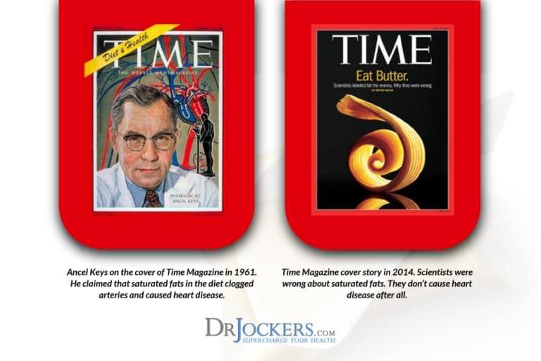 รูปที่ 4 : ความย้อนแย้งของข้อมูลเกี่ยวกับไขมัน ลงปกนิตยสารไทม์ 2 ครั้ง แต่ข้อมูลตรงกันข้ามเลย