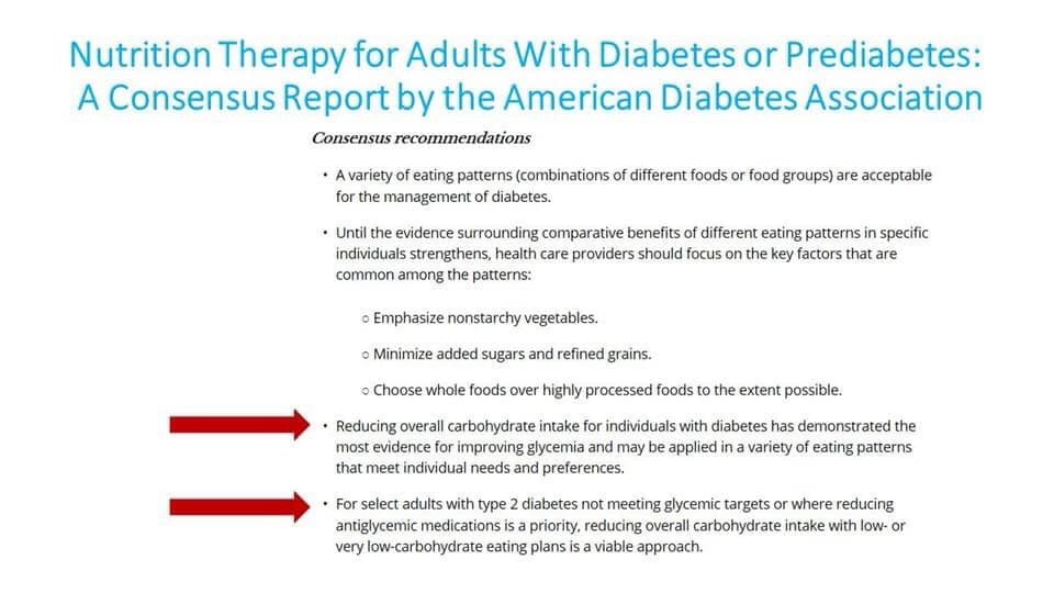 A CONSENSUS REPORT BY THE AMERICAN DIABETES ASSOCIATION