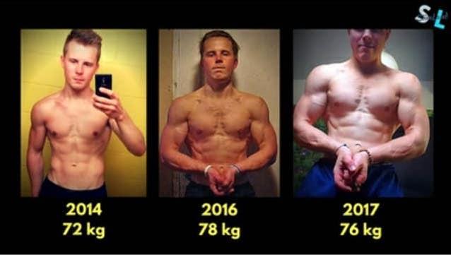 รูปที่ 2 : จากหนังสือ Metabolic Autophagy โดย Siim Land เป็นการเปลี่ยนแปลงองค์ประกอบของร่างกายเขา หลังจากเปลี่ยนมาสร้างร่างกายให้เข้าสู่ภาวะ Anabolic Autophagy